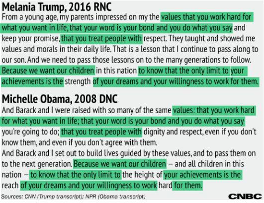 Melania Trump speech compare